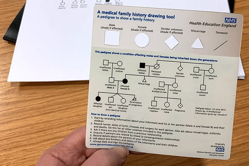 Family history template tool