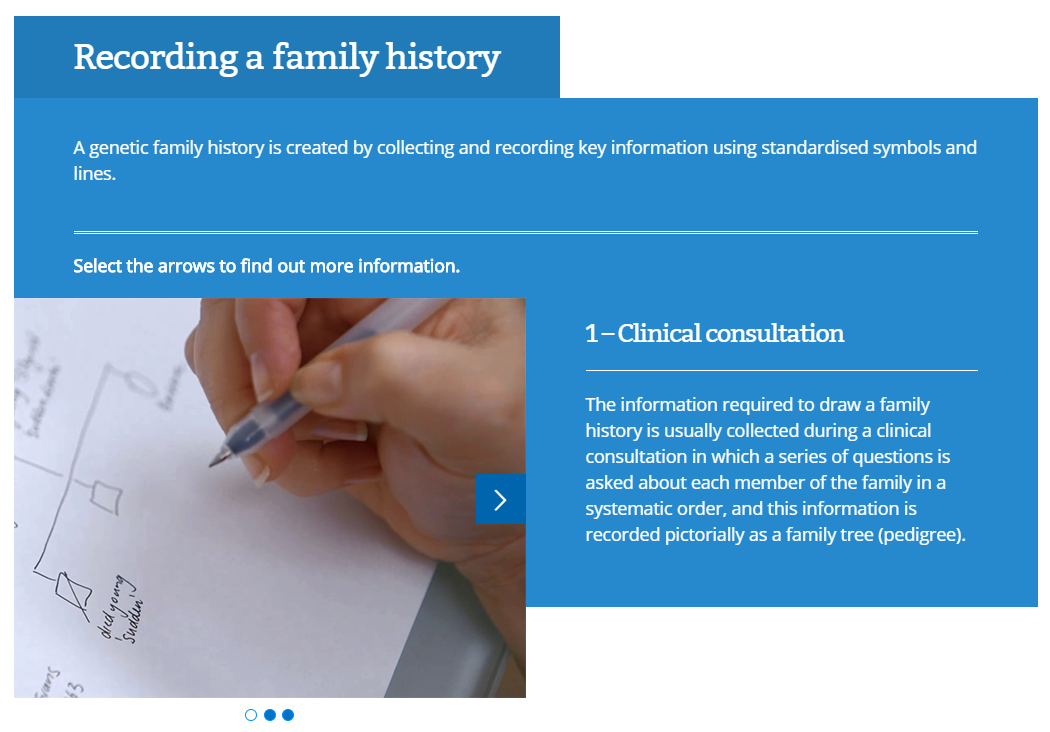 Genomics 101: Taking and Drawing a Genetic Family History - Genomics