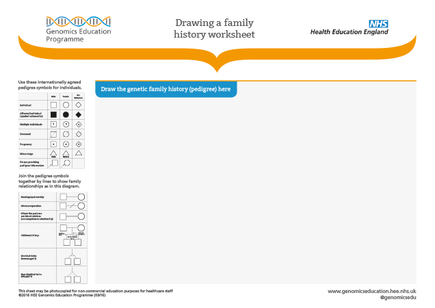 Family history worksheet