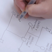 Drawing a family history